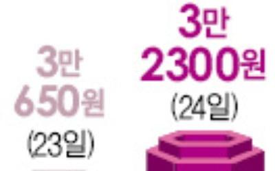 [Hot Stock] 한국타이어앤테크놀로지