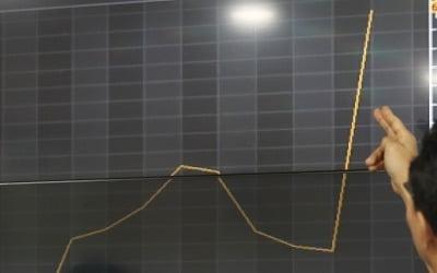 뉴욕증시, 사우디 석유시설 피격 충격…다우, 0.52% 하락 마감