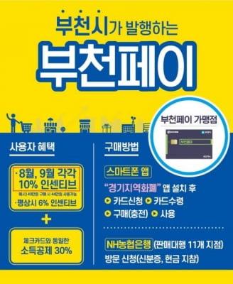 [부천소식] 부천 지역화폐 발행 5개월…사용액 200억원 돌파