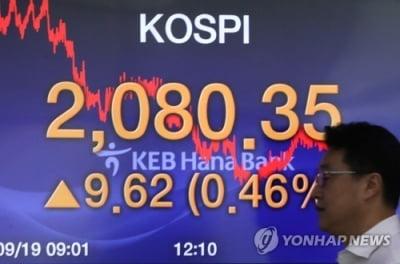 """SK증권 """"코스피 10월 초까지 반등…강세장 진입은 아냐"""""""