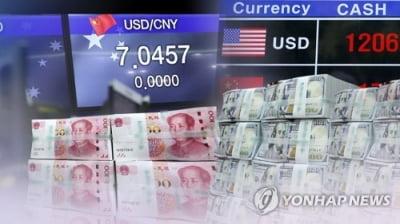 미중협상 우려 완화 속 위안화 연동…원/달러 환율 상승 마감