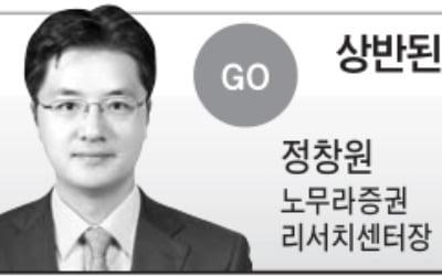 반등의 한국 증시 이대로 고, 스톱?