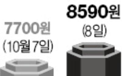 [Hot Stock] 코스모신소재