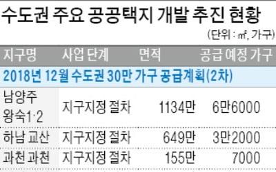 3기 신도시 '지구지정 절차' 돌입…2022년부터 11만여 가구 공급