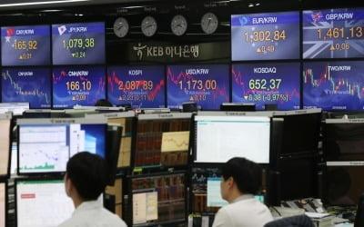 """'Fed 금리' 올해 세 번째 인하에도…""""코스피 2100선 안착 어려울 듯""""[이슈+]"""