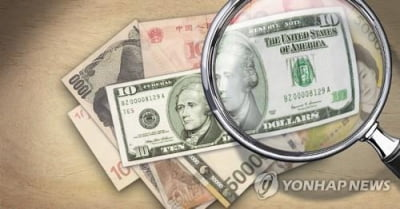 달러 약세 여파 원/달러 9.5원 급락…석달만에 1,170원대 초반