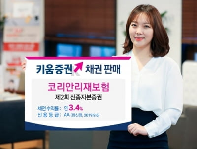 [증시신상품] 키움증권, 연 3.4% 수익 코리안리 신종자본증권 판매
