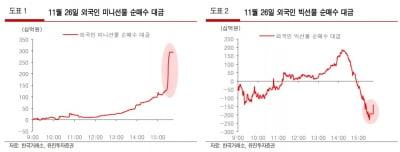 """""""MSCI 신흥국지수 정기변경 종료…외국인 투자심리 긍정적"""""""