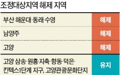 집값 뜨거운 대구·대전은 상한제 빠져…규제지역 기준 불분명…형평성 논란