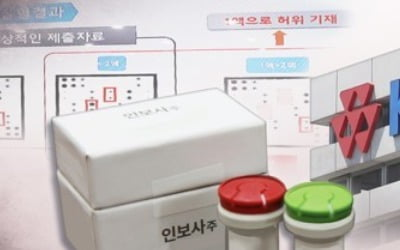 [특징주] 코오롱생명과학, '혁신형 제약기업' 취소에 급락(종합)