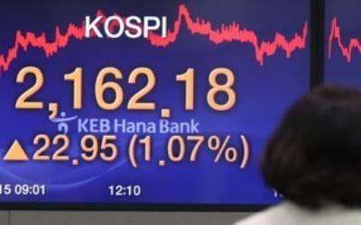 원/달러 환율 하락 마감…미중 무역협상 합의 기대감 지속