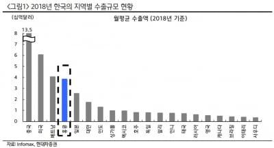 """""""홍콩 경제 침체는 한국에도 부담…아직까지는 안정세"""""""