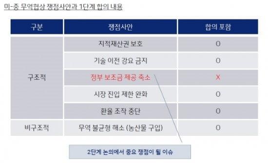 """""""무역합의 기대감은 여기까지…다시 펀더멘털로""""-현대차"""