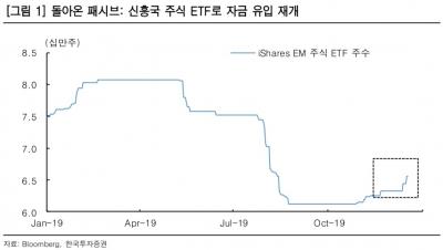 """""""홍콩 ETF로 자금 유입 시, 증시 추가 상승 기대"""""""