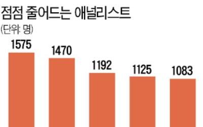 '증권사의 꽃' 애널리스트가 진다