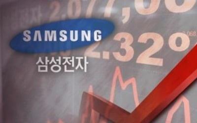 국민연금이 보유한 삼성전자 지분가치 35조원…3년새 83% 증가