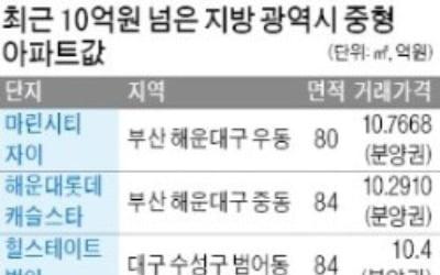 서울 강남 찍고…대전·대구·부산 중형 아파트 값도 10억 돌파