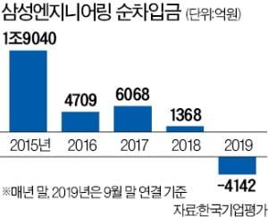 '중동 악몽' 떨쳐낸 삼성ENG, 7년 만에 '순현금 시대' 열었다