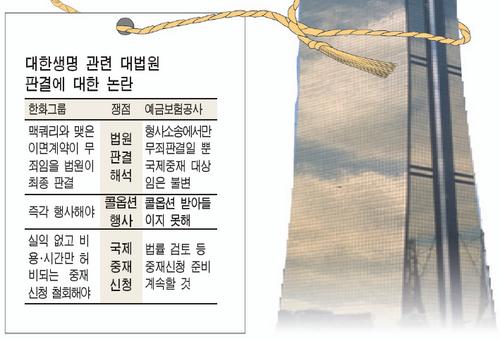 한화 계열사 '大生 콜옵션' 행사 결의