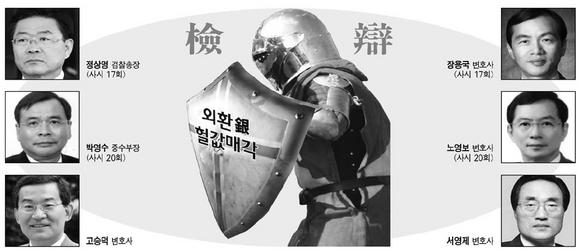 외환은행 수사 공방 '사시동기 戰爭'