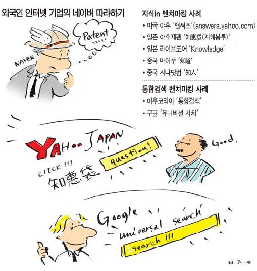 구글 · 야후 등 통합검색 · 지식iN '네이버 따라하기'