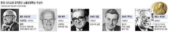 시카고大의 힘…역대 노벨경제학상 62명중 24명 배출
