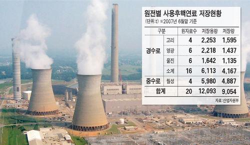 핵폐기물 대책없는 원전 건설 후유증 불보듯