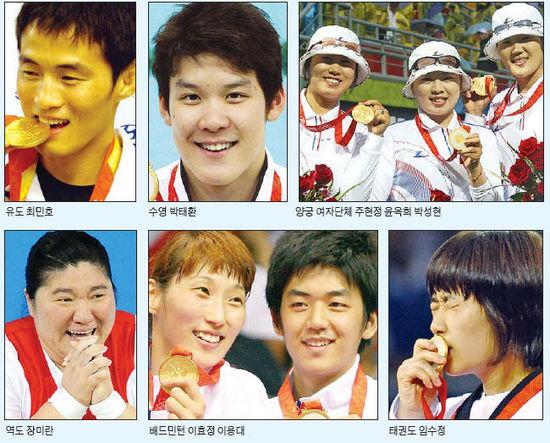 [베이징 2008] (베이징 올림픽 결산) 역대 최다 金 따내 … 아시아 2위 복귀