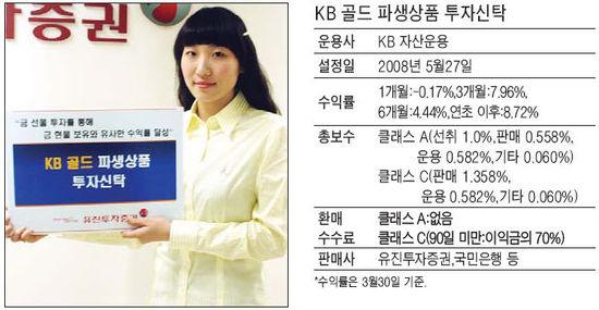 [증권사 추천 펀드] 유진투자증권 'KB골드파생상품펀드'‥개인도 손쉽게 金투자 효과