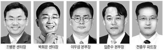 여의도 증권가 '인력 대이동' 시동