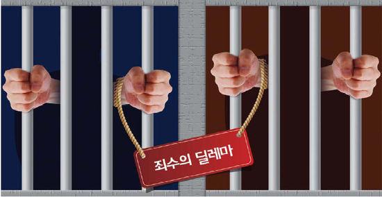 [한국기업 '리걸 트랩' 비상] (1) 음모·배신 판치는 '담합의 덫'