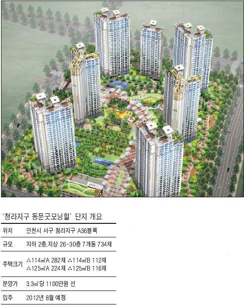 [분양현장 포커스] '청라 동문굿모닝힐'…탁 트인 공간…옥상엔 하늘정원 '눈길'
