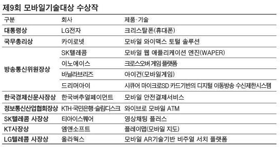 [제9회 모바일기술대상] '투명 키패드' LG 크리스탈폰, 컬래버레이션 기술혁신의 진수