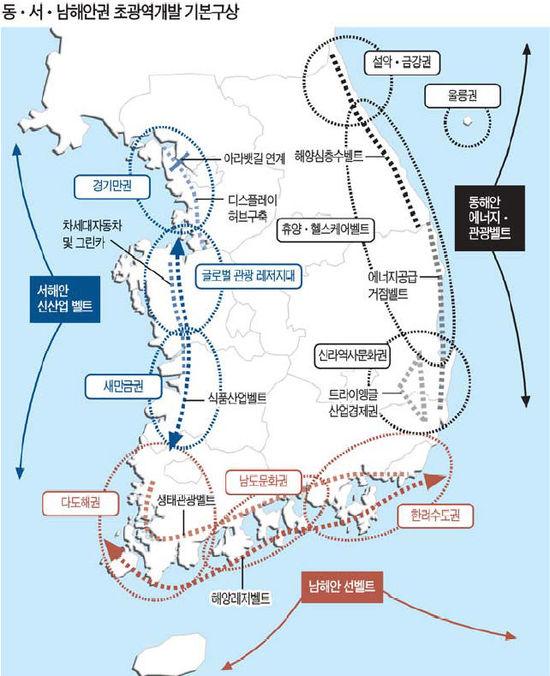 [초광역 개발권 기본구상] 남해안 일주철도 복선·전철화…東西철도망과 잇는다