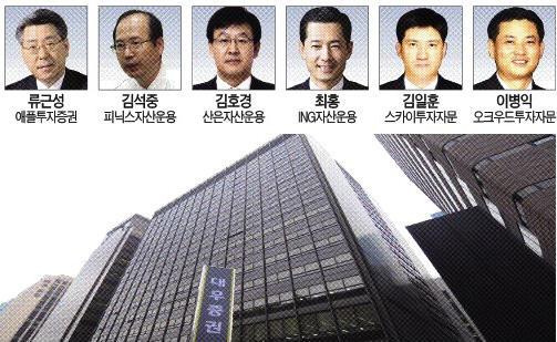 [한국증시 인맥 대해부] 대우證은 '증시사관학교'…금투협회장 등 CEO만 13명