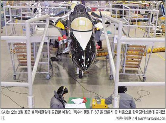 [3大 신성장 산업으로 소득 4만弗시대] (中) 항공수출 첨병 'KAI' 가보니