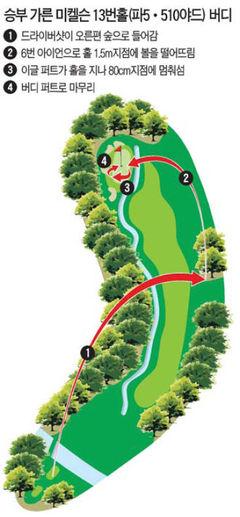 [2010 마스터스 골프대회] 미켈슨, 나무사이 환상의 샷…우즈, 3퍼트 '탄식'
