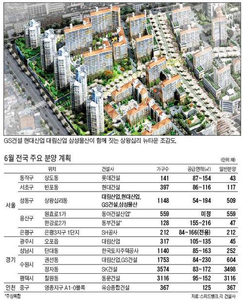 다음달 2만채 분양…강남ㆍ용산 등 '알짜' 수두룩