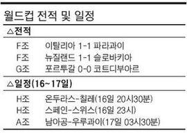 """박지성의 출사표 """"협력수비로 메시 묶고 아르헨 꺾을 것"""""""