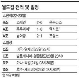 유니폼 월드컵…나이키 '맑음' 아디다스 '흐림'