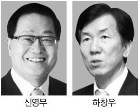 변협 회장 선거 신영무ㆍ하창우 '2파전'