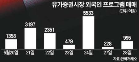 '차이나리스크' 완화…亞증시 상승기류 타나