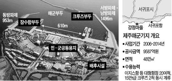 1조 국책사업 9년째 표류…한 달 이자만 59억 허공에