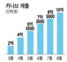[의료·제약 단신] 서울대병원, 국내 첫 '정신질환 예방클리닉' 등