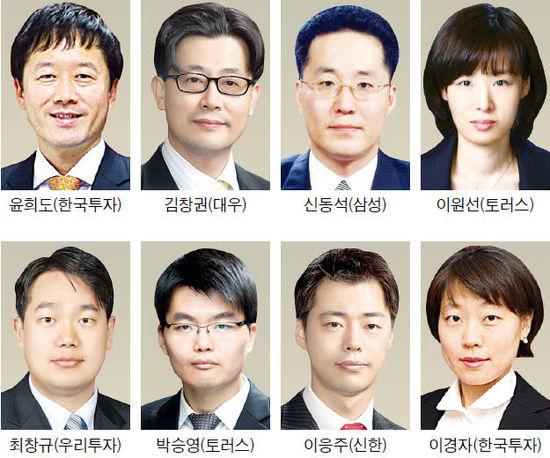 대우證 '베스트' 질주…한국투자 4명 1위 올라