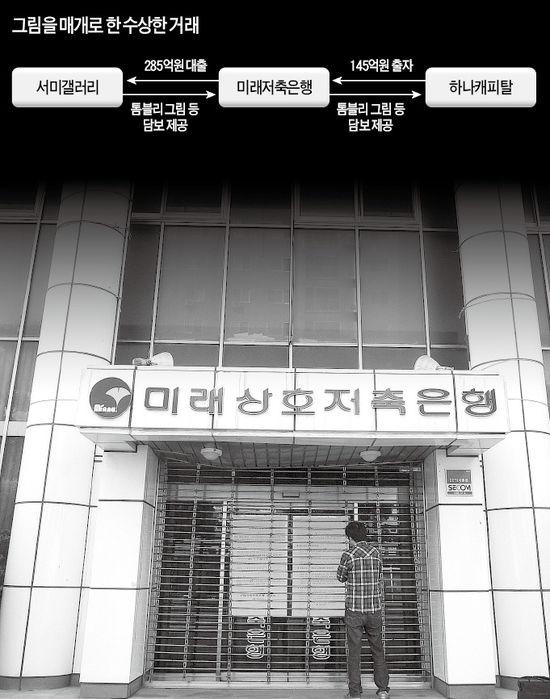 [저축은행 영업정지 파장] 김찬경의 전횡…담보로 잡은 그림까지 유용