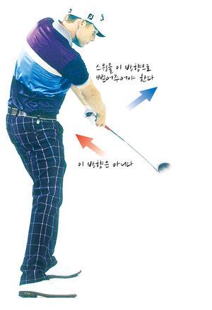 [Golf] 드라이버거리 너무 짧아서 고민하는 당신, 7가지만 기억하세요