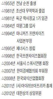 """윤홍근 제너시스BBQ그룹 회장 """"야전침대서 미친 듯 사업 준비…꿈이 있어 좋았죠"""""""