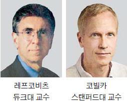 노벨화학상에 '사제지간' 美 레프코비츠·코빌카