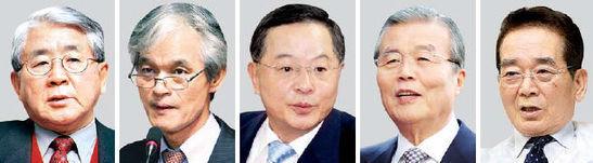 [박근혜 시대] 대통령직 인수위원장에 '진보' 박상증 · '중도' 송호근 물망
